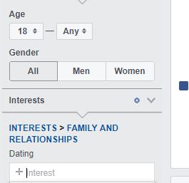 dating website marketing strategy